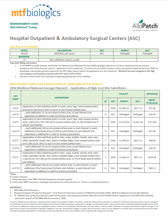 AlloPatch Hospital Outpatient and Ambulatory Surgical Centers: Coding and Payment